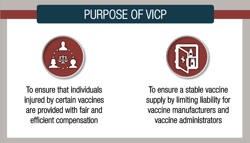 Vaccine Injury Compensation Program | My Vaccine Lawyer-1